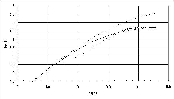 sonoabrasive Systeme Oberbegriff für Instrumentensysteme, welche auf Schall- bzw. Ultraschallbasis meist zur Kavitätenpräparation - vorwiegend der minimal-invasiven - eingesetzt werden.